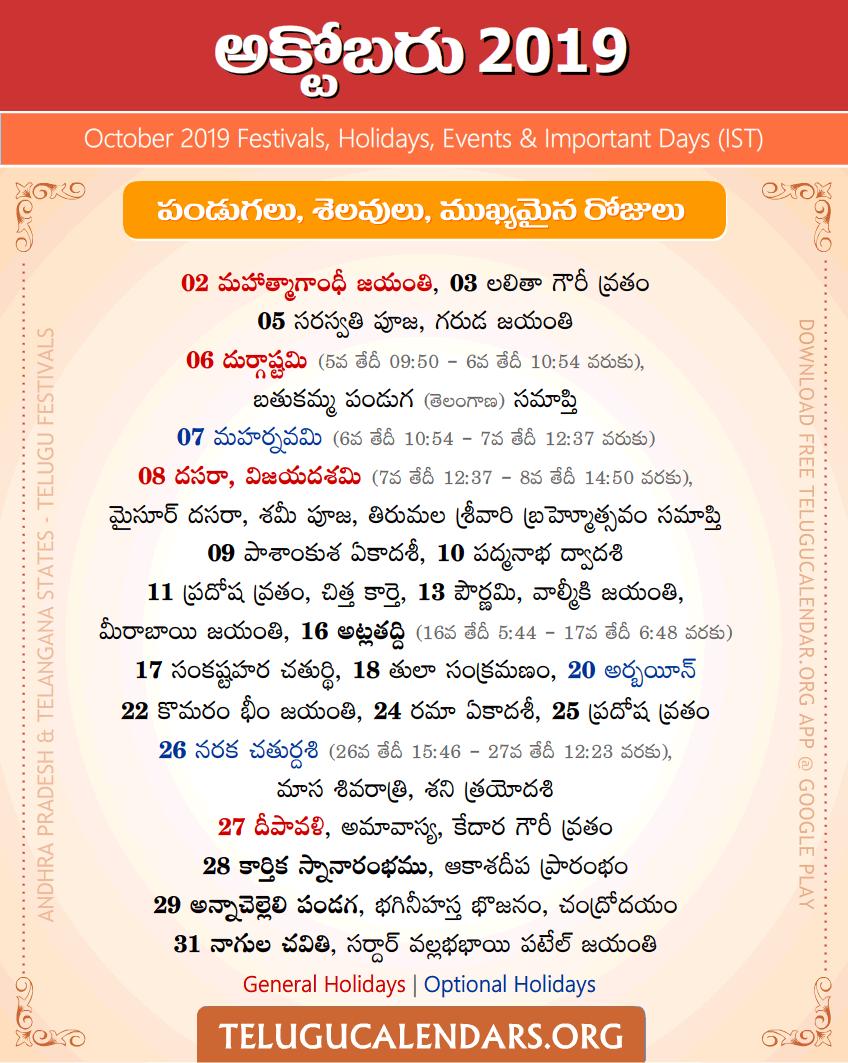 Sydney | Telugu Calendars 2019 October